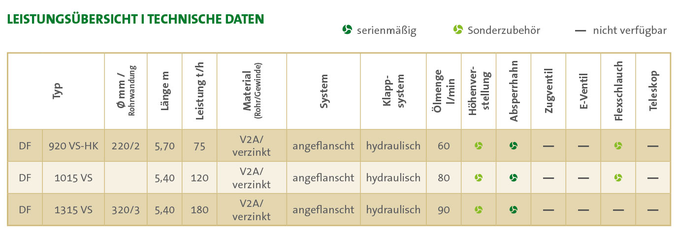 typentabelle_df_hydraul-klapp-hoehe